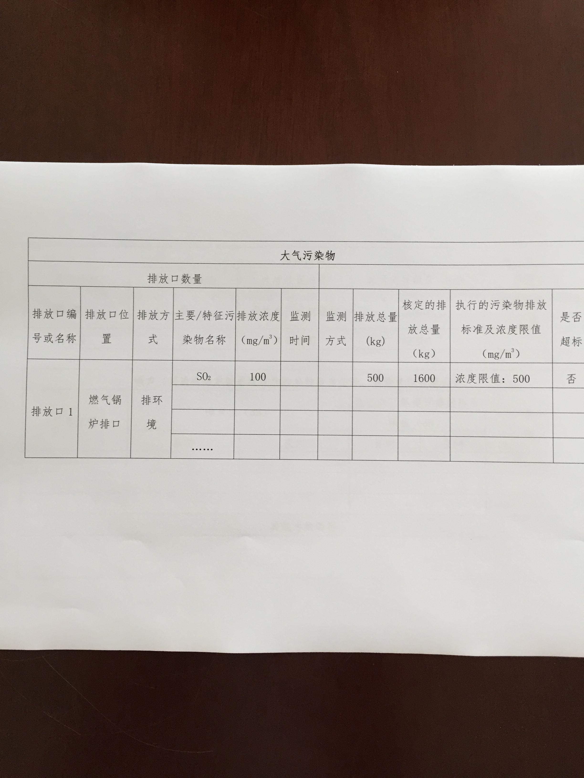 湖南天劲制药有限责任公司环境信息公开表